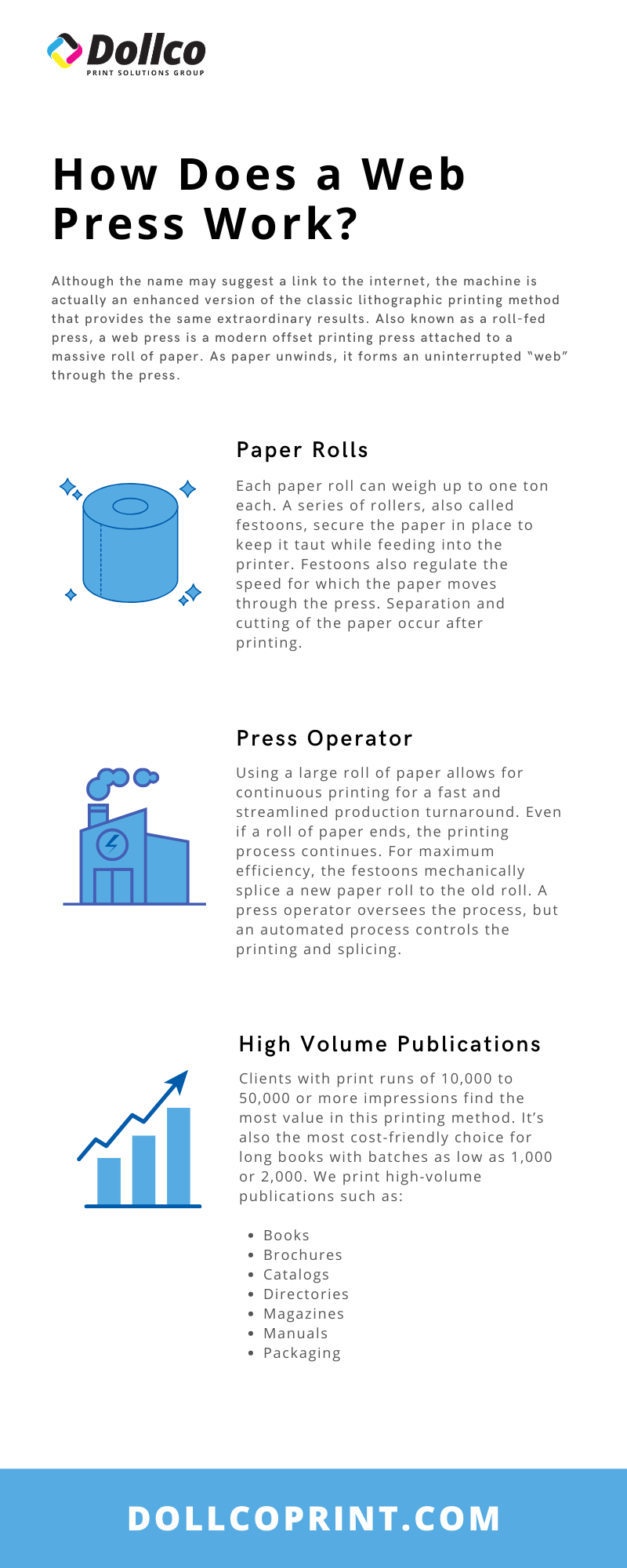 How web press work
